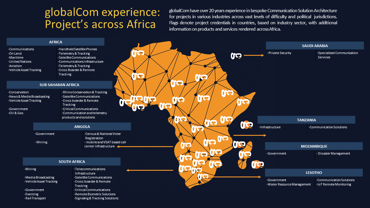 orange map of africa showing global coms projects across africa